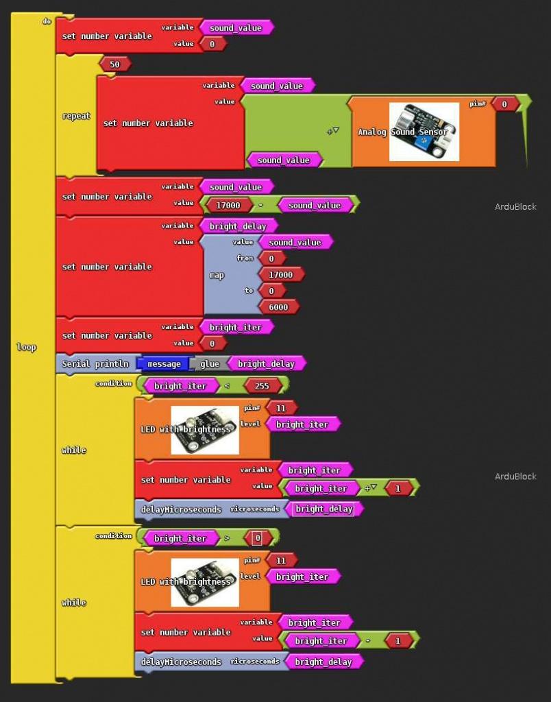 Ardublock - графический Язык программирования для Arduino